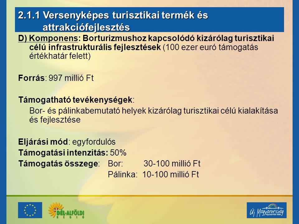 2.1.1 Versenyképes turisztikai termék és attrakciófejlesztés attrakciófejlesztés D) Komponens: Borturizmushoz kapcsolódó kizárólag turisztikai célú infrastrukturális fejlesztések (100 ezer euró támogatás értékhatár felett) Forrás: 997 millió Ft Támogatható tevékenységek: Bor- és pálinkabemutató helyek kizárólag turisztikai célú kialakítása és fejlesztése Eljárási mód: egyfordulós Támogatási intenzitás: 50% Támogatás összege: Bor: 30-100 millió Ft Pálinka: 10-100 millió Ft