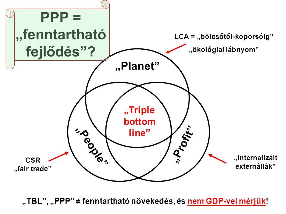 """PPP = """"fenntartható fejlődés""""? """"Planet"""" """"Triple bottom line"""" """"TBL"""", """"PPP"""" ≠ fenntartható növekedés, és nem GDP-vel mérjük! LCA = """"bölcsőtől-koporsóig"""""""