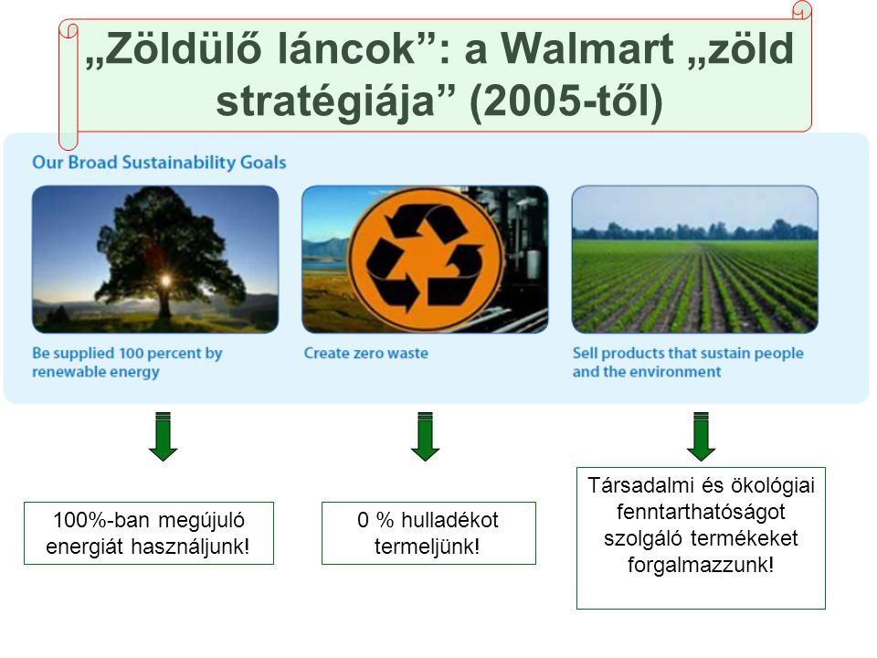 """""""Zöldülő láncok"""": a Walmart """"zöld stratégiája"""" (2005-től) 100%-ban megújuló energiát használjunk! 0 % hulladékot termeljünk! Társadalmi és ökológiai f"""