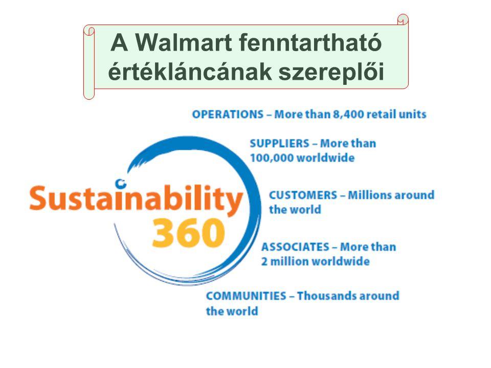 A Walmart fenntartható értékláncának szereplői
