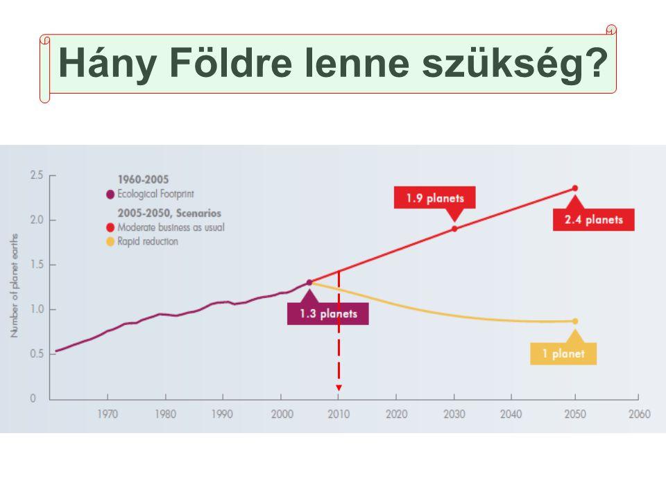 """Ökoenergetikai """"kudarc-sztorik (Médiafeldolgozás: 2005-2009."""