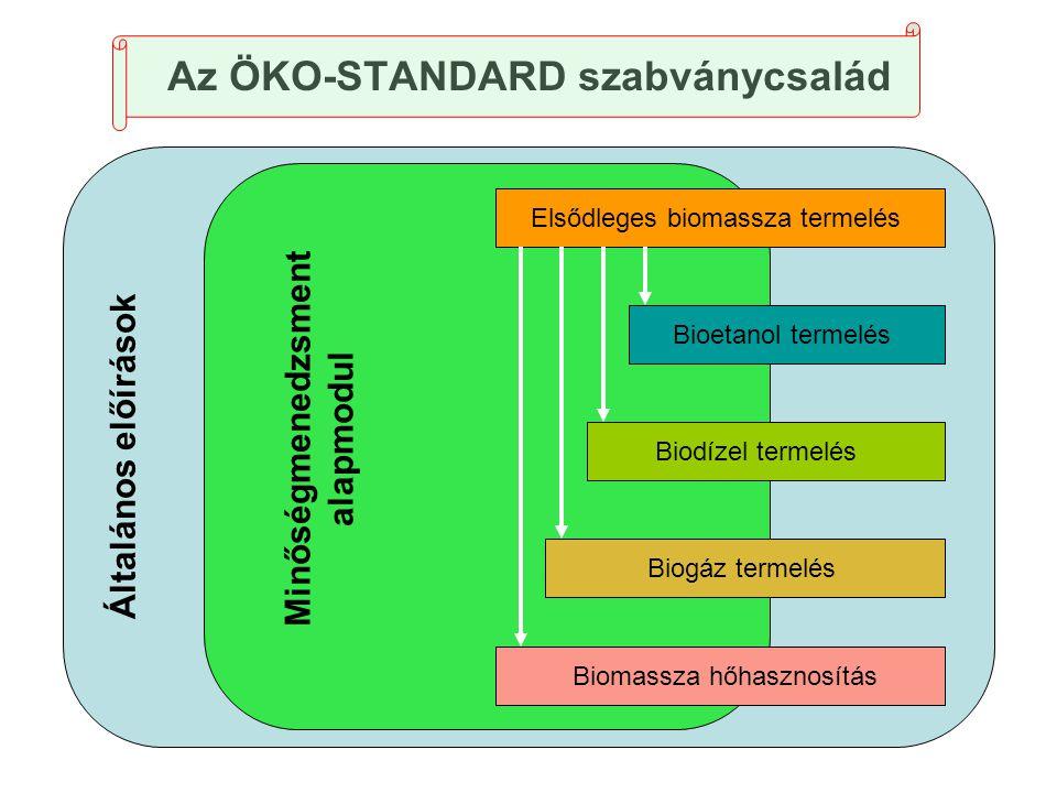 Elsődleges biomassza termelés Bioetanol termelés Biodízel termelés Biogáz termelés Biomassza hőhasznosítás Az ÖKO-STANDARD szabványcsalád Általános el