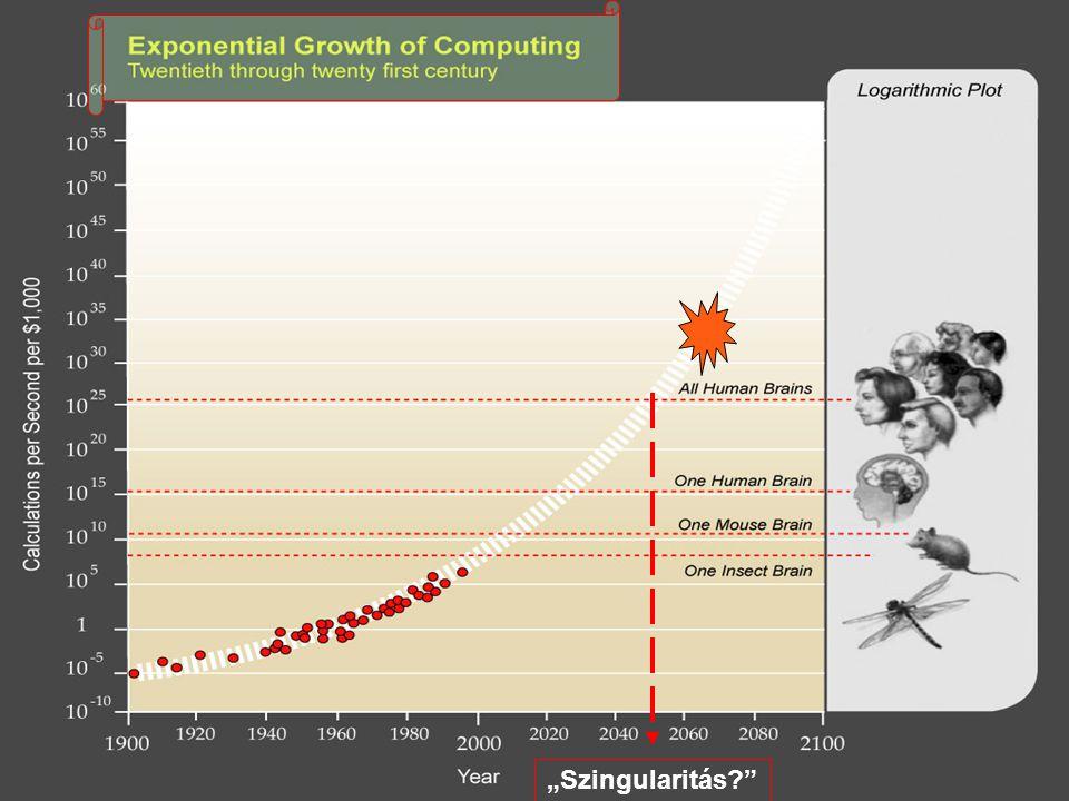 """A LOHAS-piacról Forrás: http://www.nmisolutions.com/lohasd_segment.html, 2010)http://www.nmisolutions.com/lohasd_segment.html = Lifestyles of Health and Sustainability """"Természetesek """"Sodródók """"Konvencionálisak """"Érdektelenek"""