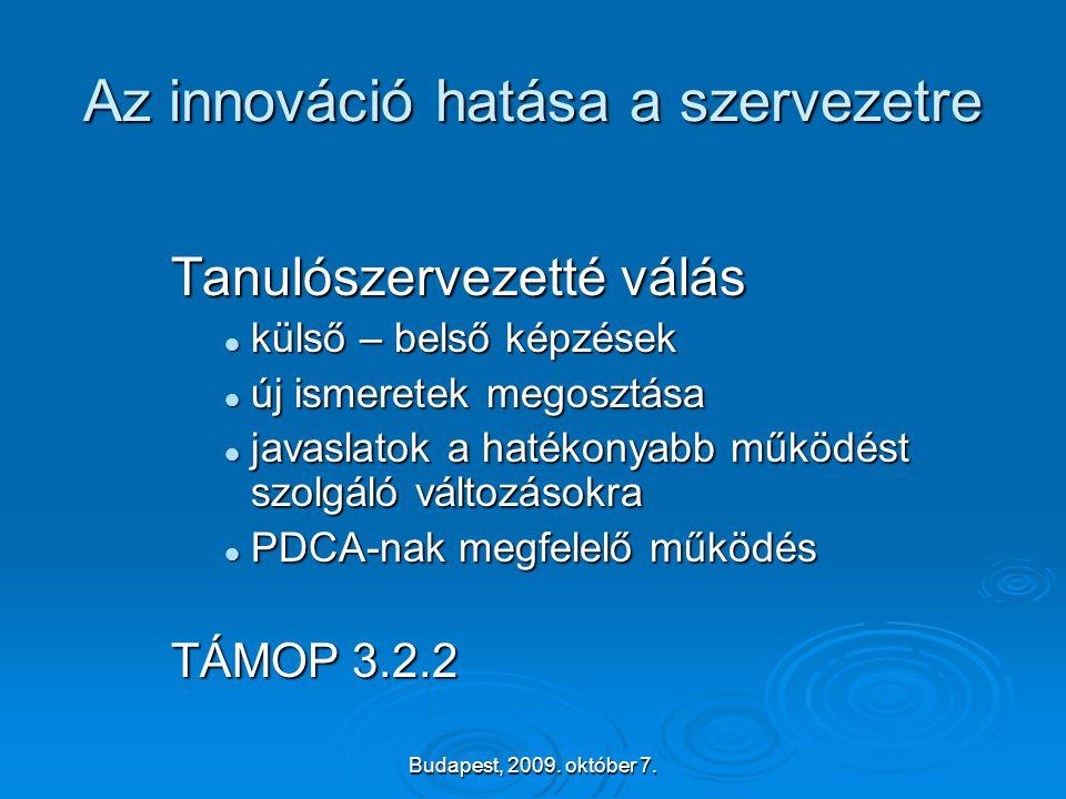 Budapest, 2009. október 7. Az innováció hatása a szervezetre Tanulószervezetté válás  külső – belső képzések  új ismeretek megosztása  javaslatok a