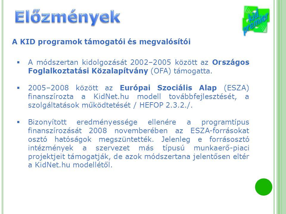 A KID programok támogatói és megvalósítói  A módszertan kidolgozását 2002–2005 között az Országos Foglalkoztatási Közalapítvány (OFA) támogatta.  20
