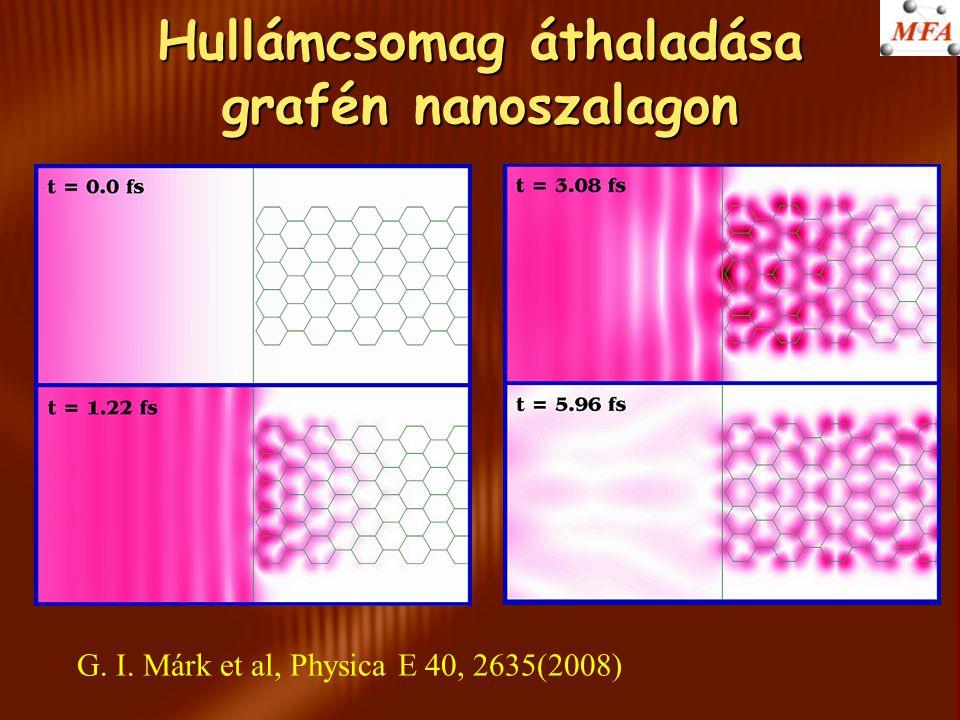 Hullámcsomag áthaladása grafén nanoszalagon G. I. Márk et al, Physica E 40, 2635(2008)