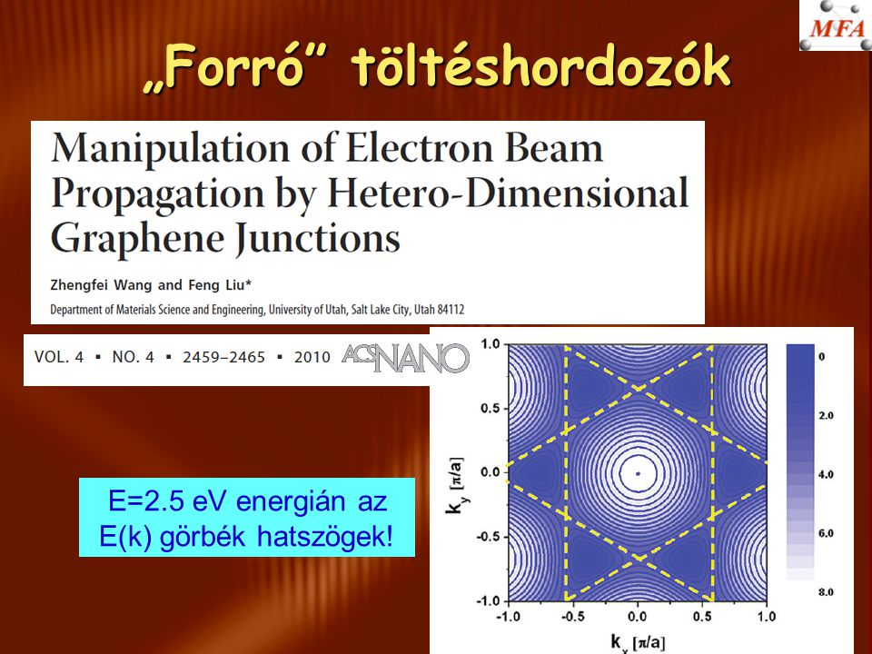 """""""Forró"""" töltéshordozók E=2.5 eV energián az E(k) görbék hatszögek!"""