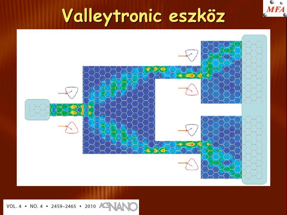 Valleytronic eszköz