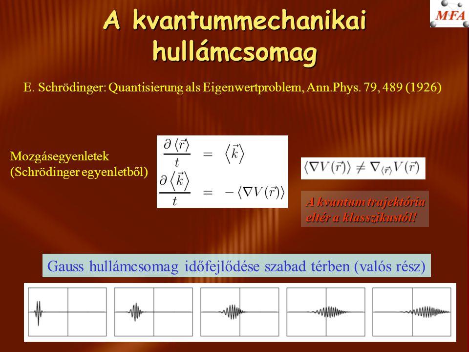A kvantummechanikai hullámcsomag Mozgásegyenletek (Schrödinger egyenletből) A kvantum trajektória eltér a klasszikustól! E. Schrödinger: Quantisierung