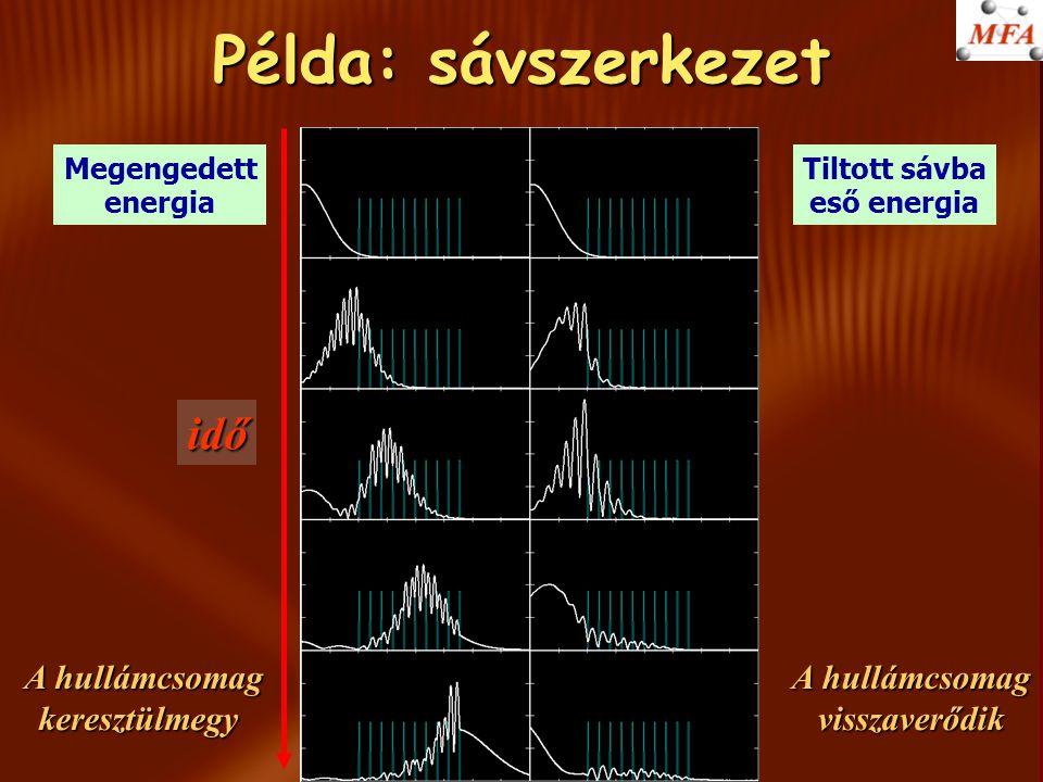 Példa: sávszerkezet Megengedett energia Tiltott sávba eső energia idő A hullámcsomag keresztülmegy A hullámcsomag visszaverődik