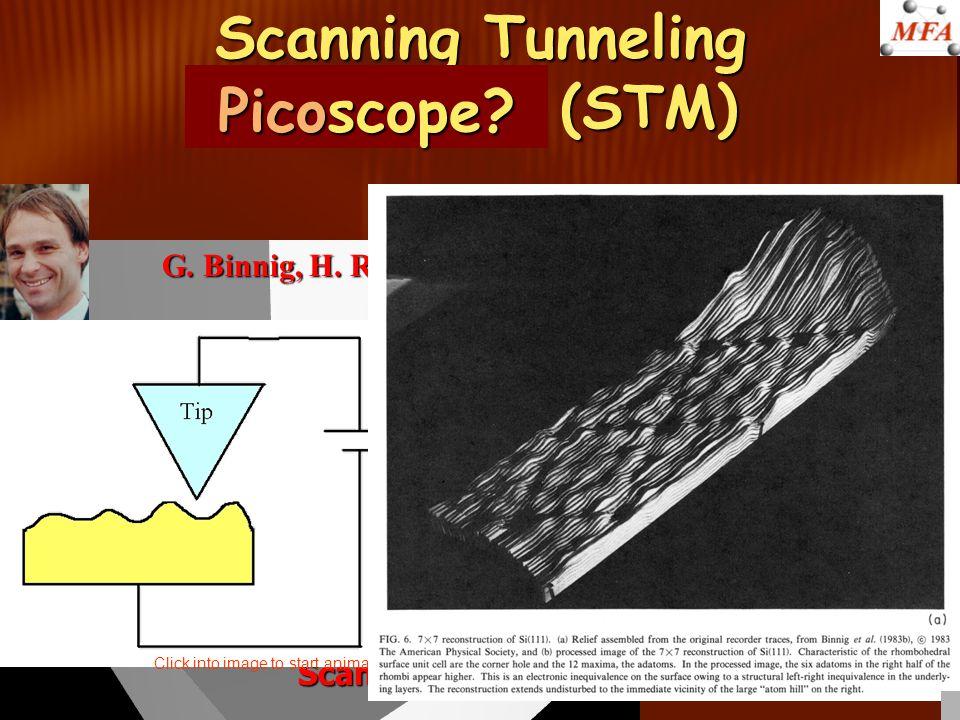 Scanning Tunneling Microscope (STM) Scanned image G. Binnig, H. Rohrer, 1982 Click into image to start animation Nanoscope? Picoscope?