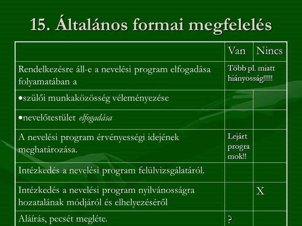 15. Általános formai megfelelés VanNincs Rendelkezésre áll-e a nevelési program elfogadása folyamatában a Több pl. miatt hiányosság!!!!!  szülői munk