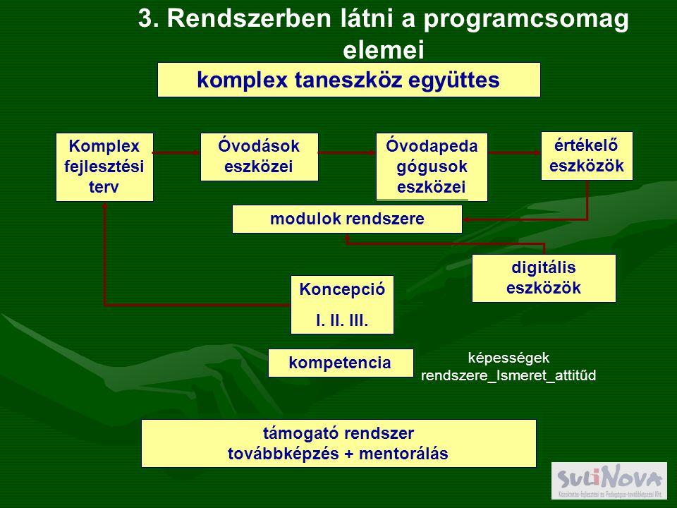 komplex taneszköz együttes Óvodások eszközei Óvodapeda gógusok eszközei 3. Rendszerben látni a programcsomag elemei Komplex fejlesztési terv értékelő