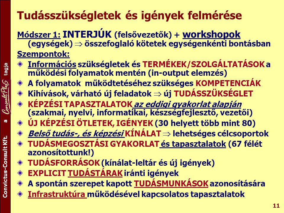 A csoport tagja Convictus-Consult Kft. a tagja 11 Tudásszükségletek és igények felmérése Módszer 1: INTERJÚK (felsővezetők) + workshopok (egységek) 
