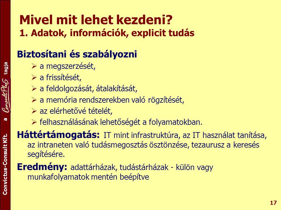 A csoport tagja Convictus-Consult Kft. a tagja 17 Mivel mit lehet kezdeni? 1. Adatok, információk, explicit tudás Biztosítani és szabályozni  a megsz