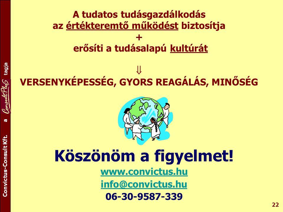 A csoport tagja Convictus-Consult Kft. a tagja 22 A tudatos tudásgazdálkodás az értékteremtő működést biztosítja + erősíti a tudásalapú kultúrát  VER