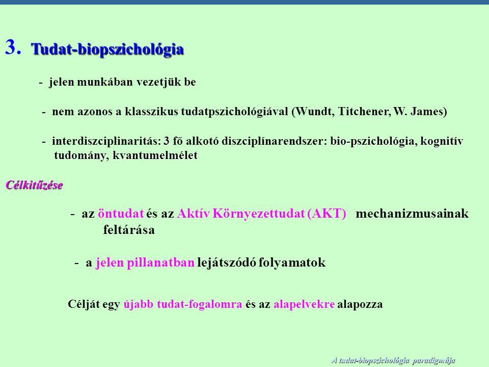 A tudat-biopszichológia alapelvei 4.