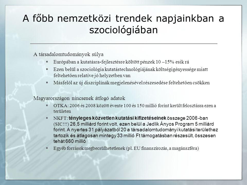A főbb nemzetközi trendek napjainkban a szociológiában A társadalomtudományok súlya  Európában a kutatásra-fejlesztésre költött pénzek 10 –15% esik rá  Ezen belül a szociológia kutatástechnológiájának költségigényessége miatt feltehetően relatíve jó helyzetben van  Másfelől az új diszciplínák megjelenésével részesedése feltehetően csökken Magyarországon nincsenek átfogó adatok  OTKA: 2006 és 2008 között évente 100 és 150 millió forint került felosztásra ezen a területen  NKFT: tényleges közvetlen kutatási kifizetéseinek összege 2006 -ban (SIC!!!) 26,5 milliárd forint volt, ezen belül a Jedlik Ányos Program 5 milliárd forint.