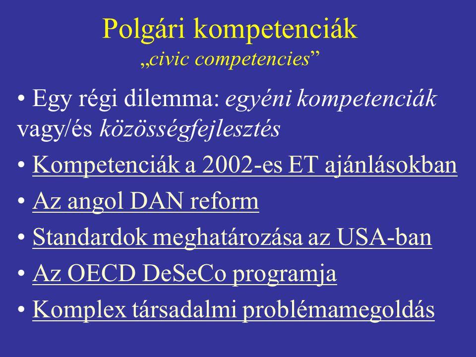 """Polgári kompetenciák """"civic competencies • Egy régi dilemma: egyéni kompetenciák vagy/és közösségfejlesztés • Kompetenciák a 2002-es ET ajánlásokbanKompetenciák a 2002-es ET ajánlásokban • Az angol DAN reformAz angol DAN reform • Standardok meghatározása az USA-banStandardok meghatározása az USA-ban • Az OECD DeSeCo programjaAz OECD DeSeCo programja • Komplex társadalmi problémamegoldásKomplex társadalmi problémamegoldás"""