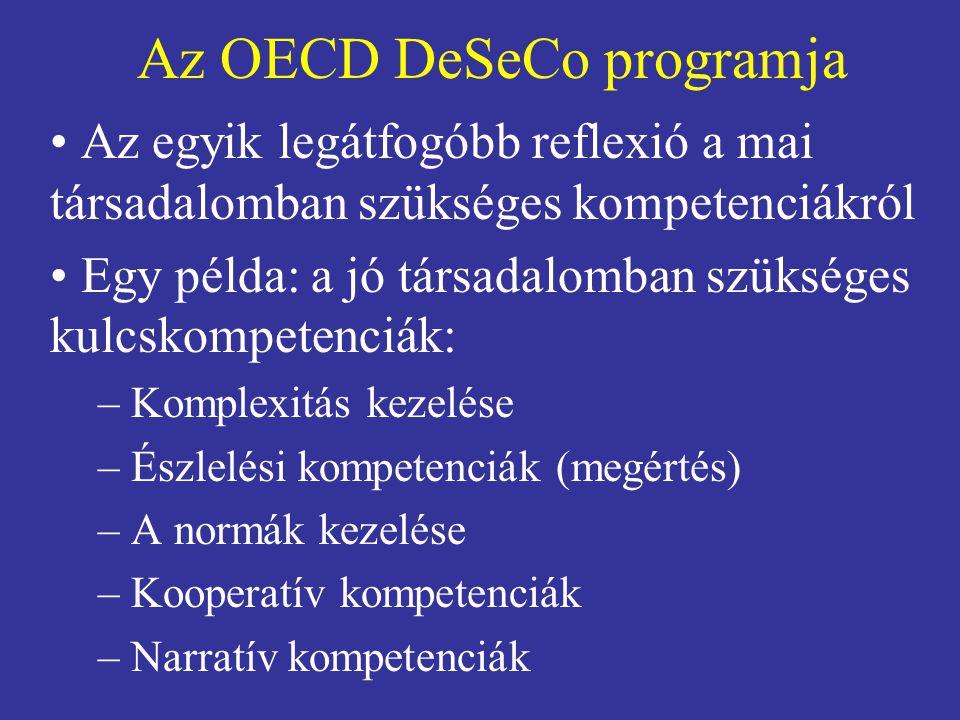 Az OECD DeSeCo programja • Az egyik legátfogóbb reflexió a mai társadalomban szükséges kompetenciákról • Egy példa: a jó társadalomban szükséges kulcskompetenciák: – Komplexitás kezelése – Észlelési kompetenciák (megértés) – A normák kezelése – Kooperatív kompetenciák – Narratív kompetenciák