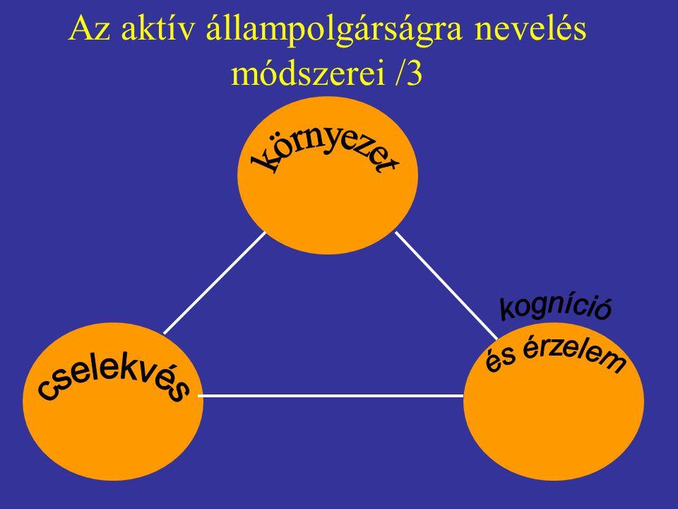 Az aktív állampolgárságra nevelés módszerei /3
