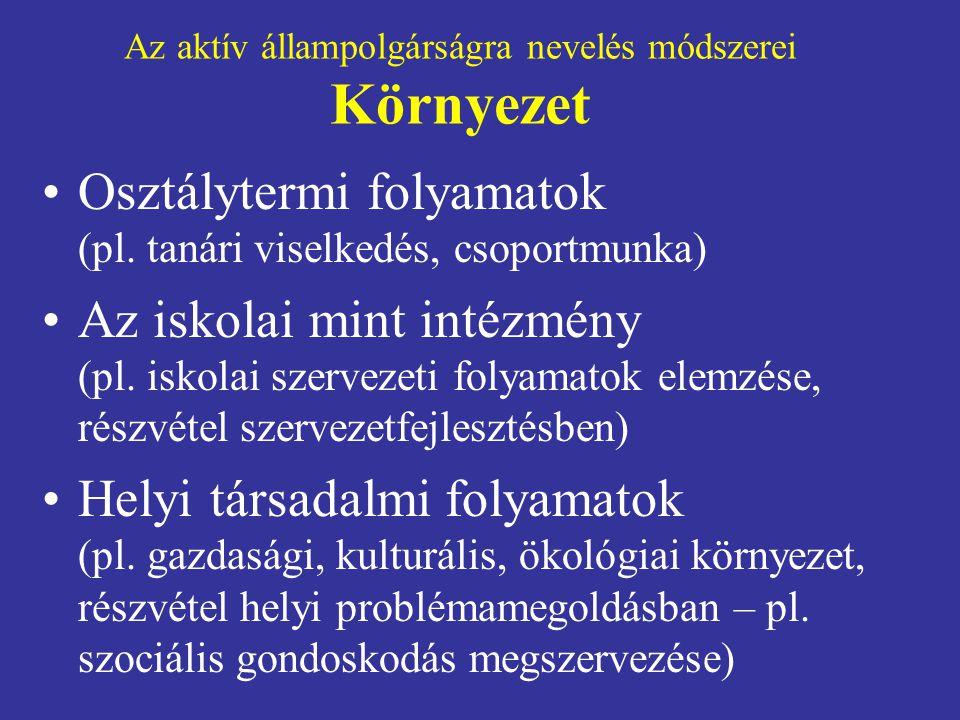 Az aktív állampolgárságra nevelés módszerei Környezet •Osztálytermi folyamatok (pl.