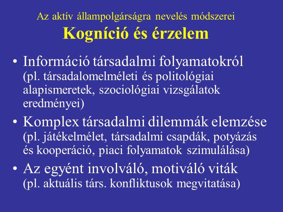Az aktív állampolgárságra nevelés módszerei Kogníció és érzelem •Információ társadalmi folyamatokról (pl.