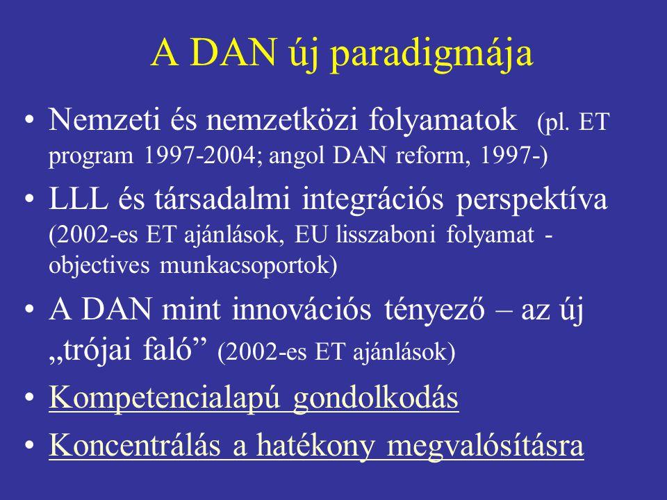 A DAN új paradigmája •Nemzeti és nemzetközi folyamatok (pl.