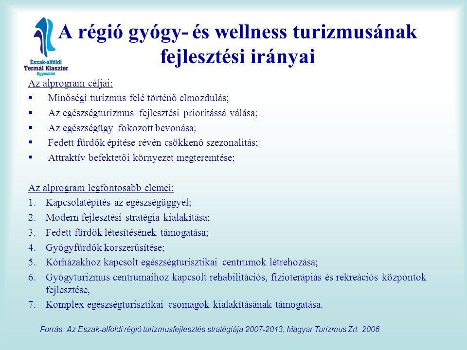 A régió gyógy- és wellness turizmusának fejlesztési irányai Az alprogram céljai:  Minőségi turizmus felé történő elmozdulás;  Az egészségturizmus fe