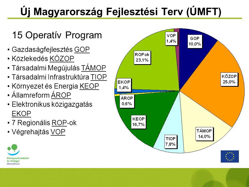 Új Magyarország Fejlesztési Terv (ÚMFT) 15 Operatív Program •Gazdaságfejlesztés GOP •Közlekedés KÖZOP •Társadalmi Megújulás TÁMOP •Társadalmi Infrastr
