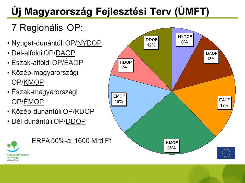 Új Magyarország Fejlesztési Terv (ÚMFT) 7 Regionális OP: •Nyugat-dunántúli OP/NYDOP •Dél-alföldi OP/DAOP •Észak-alföldi OP/ÉAOP •Közép-magyarországi O