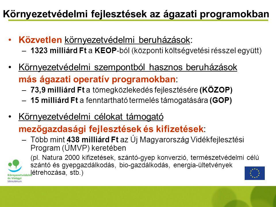 •Közvetlen környezetvédelmi beruházások: –1323 milliárd Ft a KEOP-ból (központi költségvetési résszel együtt) •Környezetvédelmi szempontból hasznos be