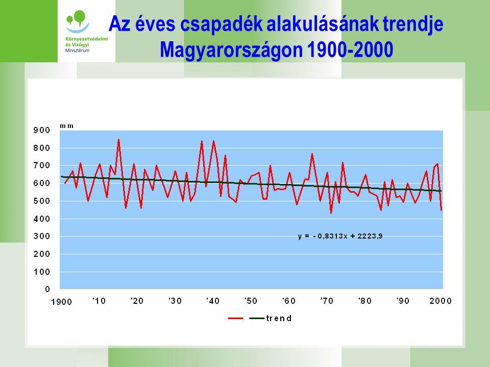 Az éves csapadék alakulásának trendje Magyarországon 1900-2000