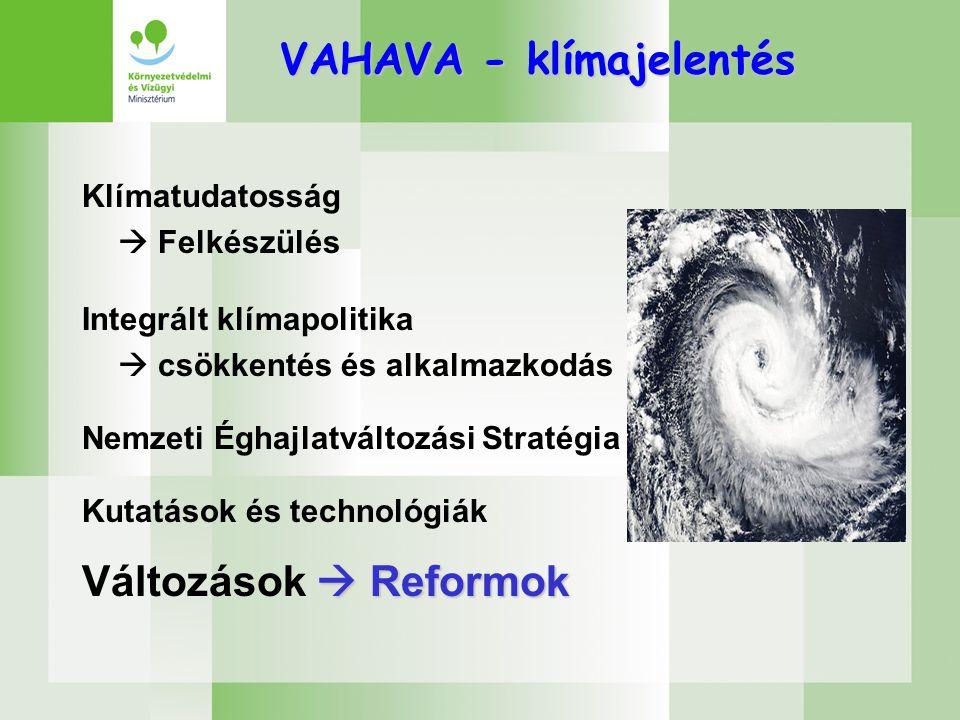VAHAVA - klímajelentés Klímatudatosság  Felkészülés Integrált klímapolitika  csökkentés és alkalmazkodás Nemzeti Éghajlatváltozási Stratégia Kutatás