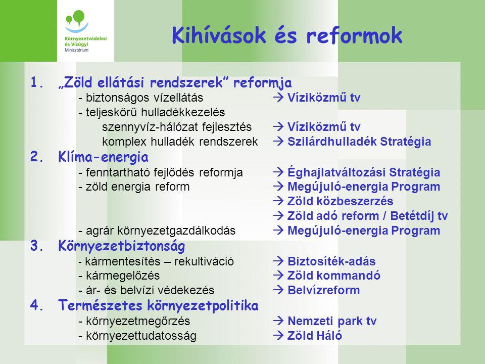 """Kihívások és reformok 1.""""Zöld ellátási rendszerek"""" reformja - biztonságos vízellátás  Víziközmű tv - teljeskörű hulladékkezelés szennyvíz-hálózat fej"""