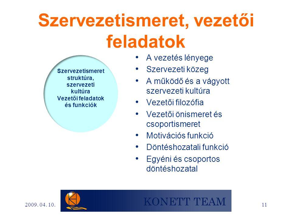 11 Szervezetismeret, vezetői feladatok • A vezetés lényege • Szervezeti közeg • A működő és a vágyott szervezeti kultúra • Vezetői filozófia • Vezetői