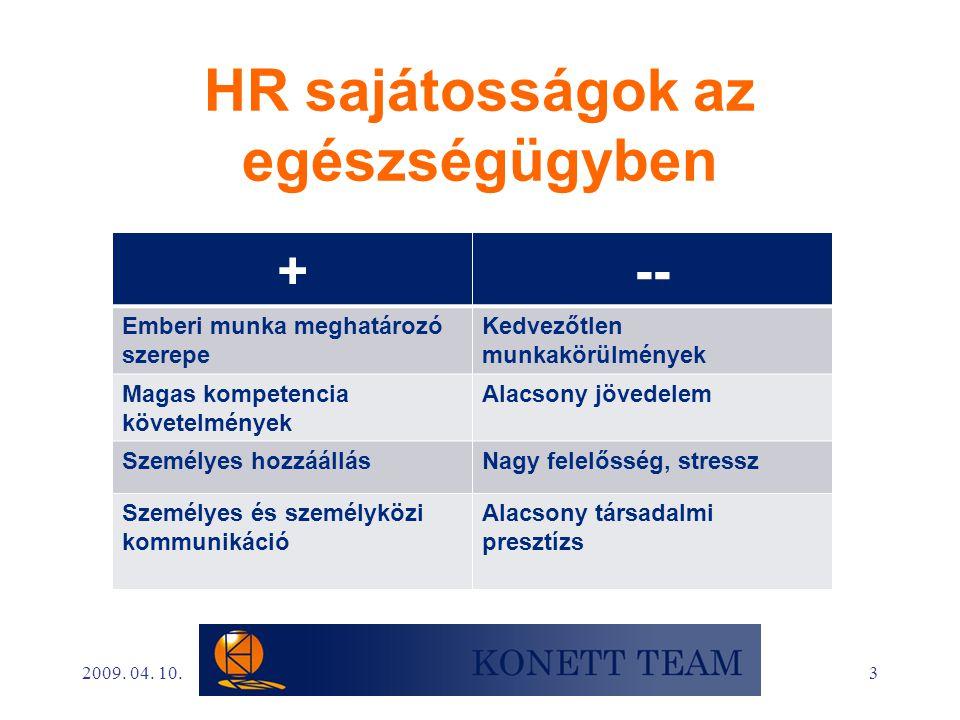 3 HR sajátosságok az egészségügyben +-- Emberi munka meghatározó szerepe Kedvezőtlen munkakörülmények Magas kompetencia követelmények Alacsony jövedel