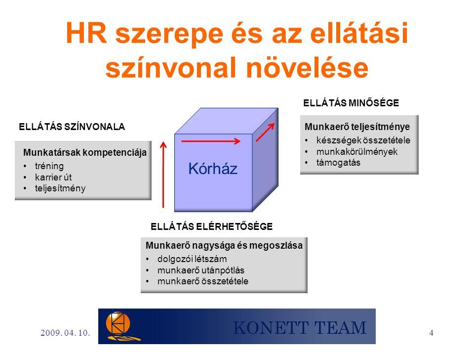 4 HR szerepe és az ellátási színvonal növelése Kórház ELLÁTÁS SZÍNVONALA Munkatársak kompetenciája •tréning •karrier út •teljesítmény ELLÁTÁS ELÉRHETŐ