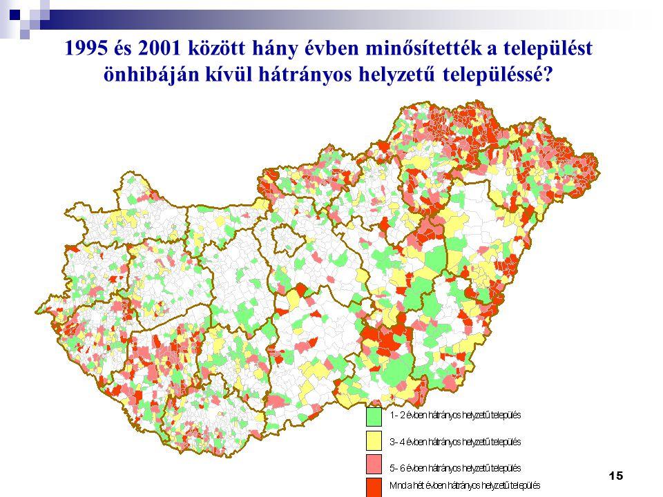 15 1995 és 2001 között hány évben minősítették a települést önhibáján kívül hátrányos helyzetű településsé?