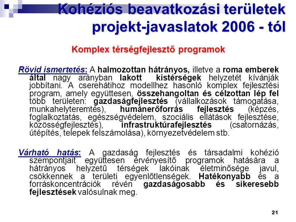 21 Kohéziós beavatkozási területek projekt-javaslatok 2006 - tól Komplex térségfejlesztő programok Rövid ismertetés: A halmozottan hátrányos, illetve