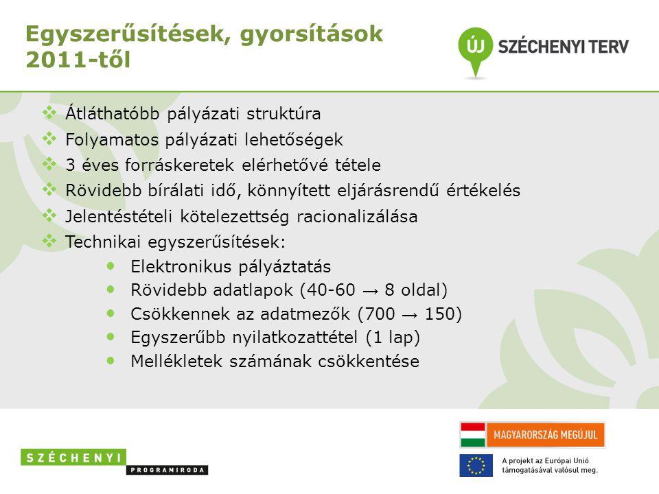 Egyszerűsítések, gyorsítások 2011-től  Átláthatóbb pályázati struktúra  Folyamatos pályázati lehetőségek  3 éves forráskeretek elérhetővé tétele 