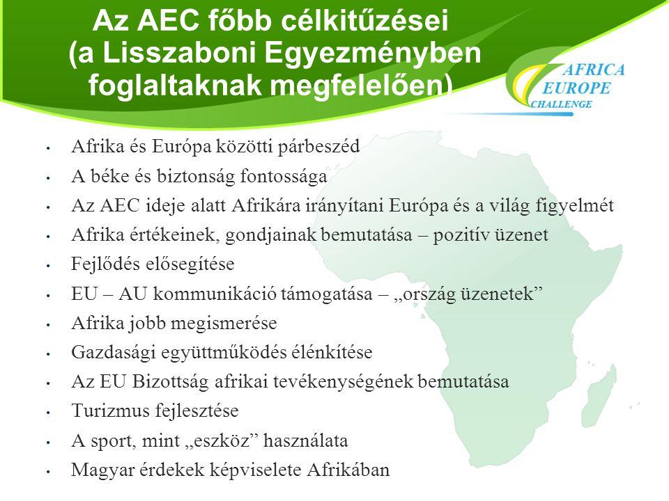 Az AEC főbb célkitűzései (a Lisszaboni Egyezményben foglaltaknak megfelelően) • Afrika és Európa közötti párbeszéd • A béke és biztonság fontossága •