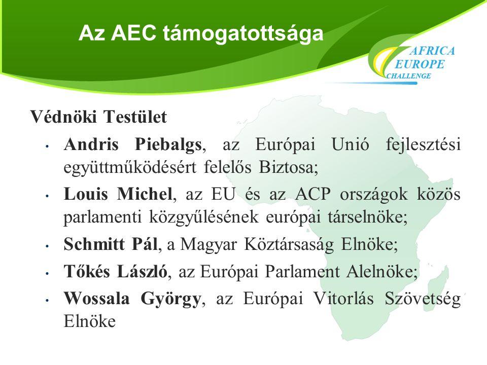 Az AEC támogatottsága Védnöki Testület • Andris Piebalgs, az Európai Unió fejlesztési együttműködésért felelős Biztosa; • Louis Michel, az EU és az AC