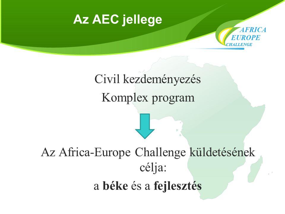Az AEC jellege Civil kezdeményezés Komplex program Az Africa-Europe Challenge küldetésének célja: a béke és a fejlesztés