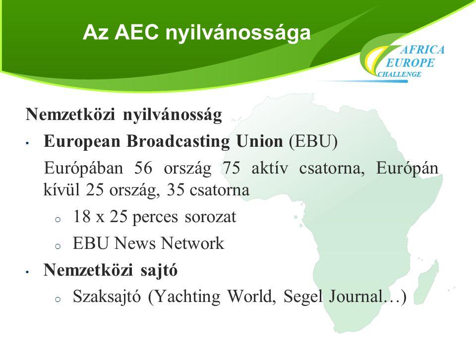 Az AEC nyilvánossága Nemzetközi nyilvánosság • European Broadcasting Union (EBU) Európában 56 ország 75 aktív csatorna, Európán kívül 25 ország, 35 cs