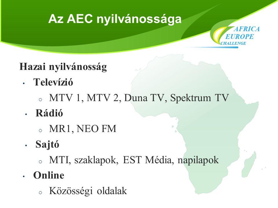 Az AEC nyilvánossága Hazai nyilvánosság • Televízió o MTV 1, MTV 2, Duna TV, Spektrum TV • Rádió o MR1, NEO FM • Sajtó o MTI, szaklapok, EST Média, na