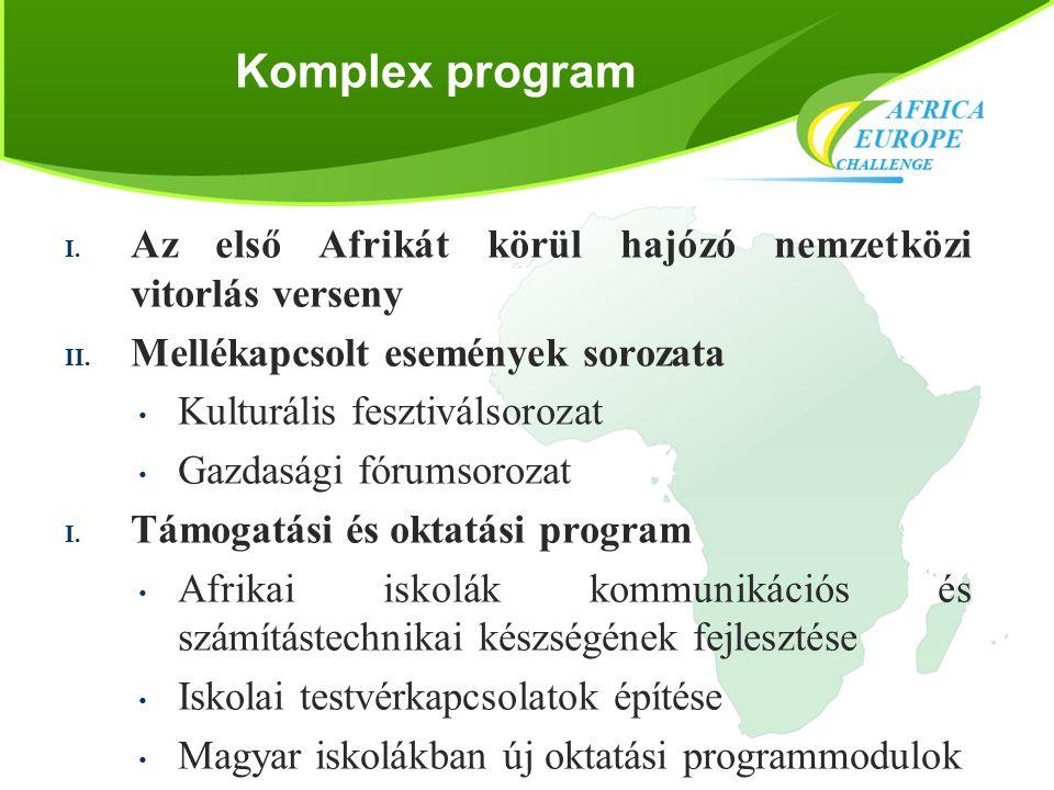 Komplex program I. Az első Afrikát körül hajózó nemzetközi vitorlás verseny II. Mellékapcsolt események sorozata • Kulturális fesztiválsorozat • Gazda
