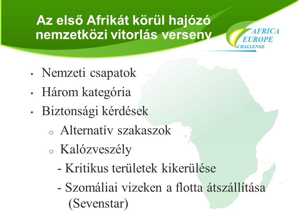 Az első Afrikát körül hajózó nemzetközi vitorlás verseny A résztvevők számára • Vitorlás verseny • Turisztikai programok • Kulturális programok • Gazdasági lehetőségek