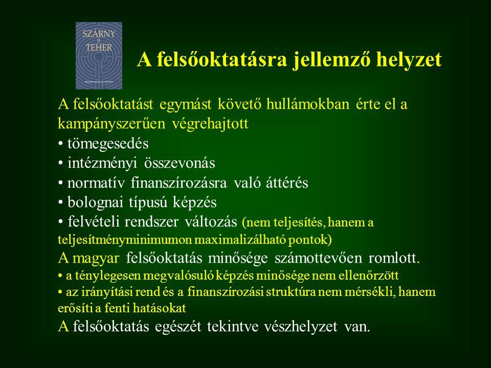 A felsőoktatást egymást követő hullámokban érte el a kampányszerűen végrehajtott • tömegesedés • intézményi összevonás • normatív finanszírozásra való áttérés • bolognai típusú képzés • felvételi rendszer változás (nem teljesítés, hanem a teljesítményminimumon maximalizálható pontok) A magyar felsőoktatás minősége számottevően romlott.