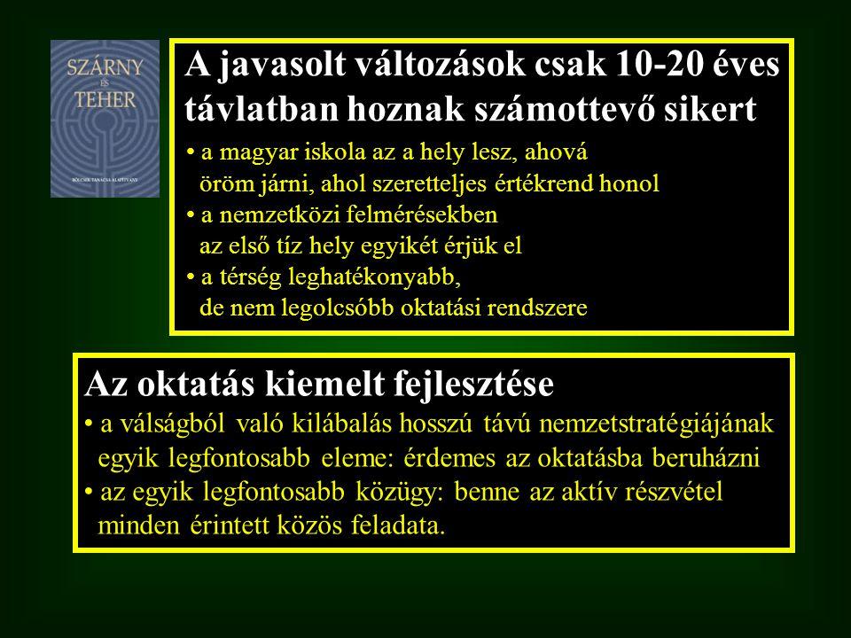 A javasolt változások csak 10-20 éves távlatban hoznak számottevő sikert • a magyar iskola az a hely lesz, ahová öröm járni, ahol szeretteljes értékrend honol • a nemzetközi felmérésekben az első tíz hely egyikét érjük el • a térség leghatékonyabb, de nem legolcsóbb oktatási rendszere Az oktatás kiemelt fejlesztése • a válságból való kilábalás hosszú távú nemzetstratégiájának egyik legfontosabb eleme: érdemes az oktatásba beruházni • az egyik legfontosabb közügy: benne az aktív részvétel minden érintett közös feladata.